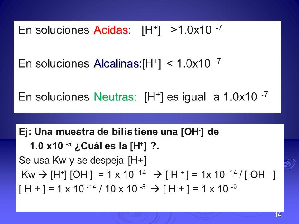 En soluciones Acidas: [H+] >1.0x10 -7